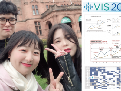 Congratulations! Our paper (1st author: 김휘연, 석박통합과정) is accepted by IEEE VIS 2019 (Short).